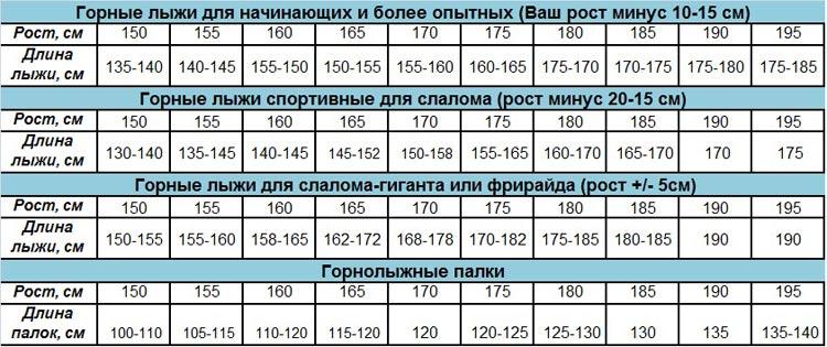эффективное рост 182 см какой длины нужен сноуборд занятиях спортом